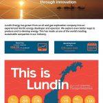 Lundin Energy 2020