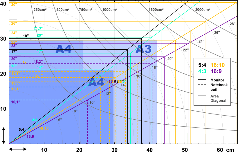 wallpaper design scales